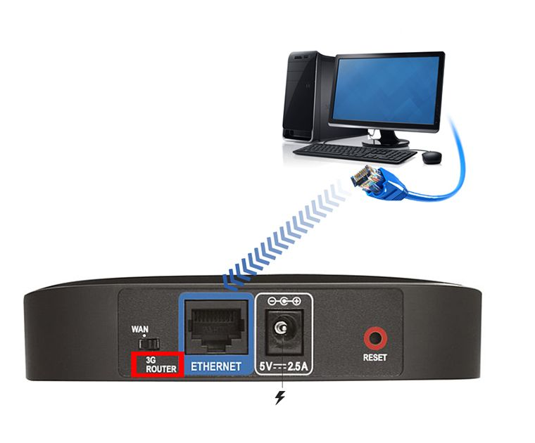 Подключение и настройка роутера D-Link DIR-412